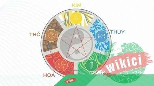 Những hình xăm đẹp hợp mệnh Kim cho nam và nữ-1
