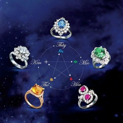 Cách chọn nhẫn cưới theo phong thủy hợp ngũ hành-1