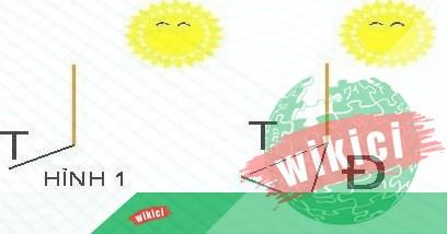 Cách xác định hướng Đông, Tây, Nam, Bắc chuẩn nhất-3