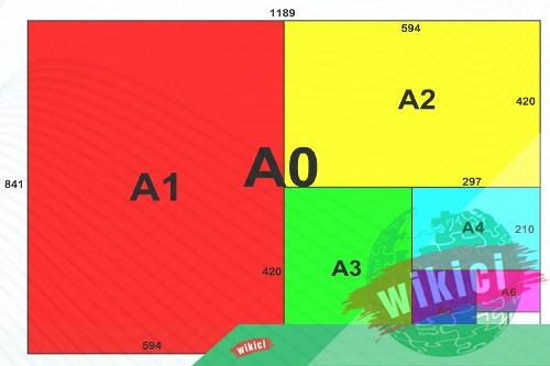 Kích thước (size) khổ giấy A0, A1, A2, A3, A4, A5, A6, A7-1