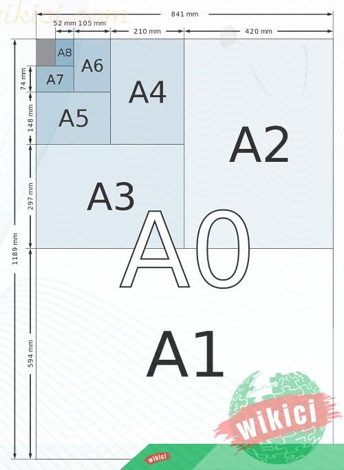 Kích thước (size) khổ giấy A0, A1, A2, A3, A4, A5, A6, A7-2