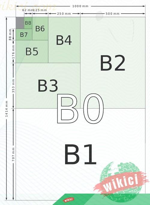 Kích thước (size) khổ giấy A0, A1, A2, A3, A4, A5, A6, A7-3