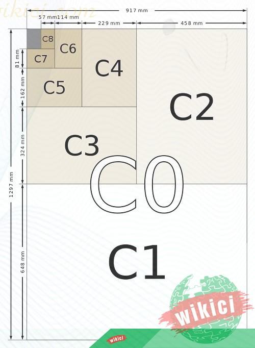 Kích thước (size) khổ giấy A0, A1, A2, A3, A4, A5, A6, A7-4